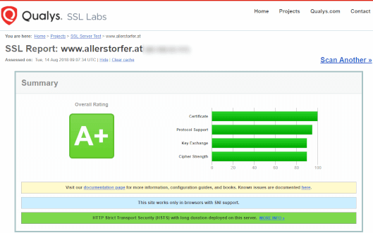 SSL Report www.allerstorfer.at